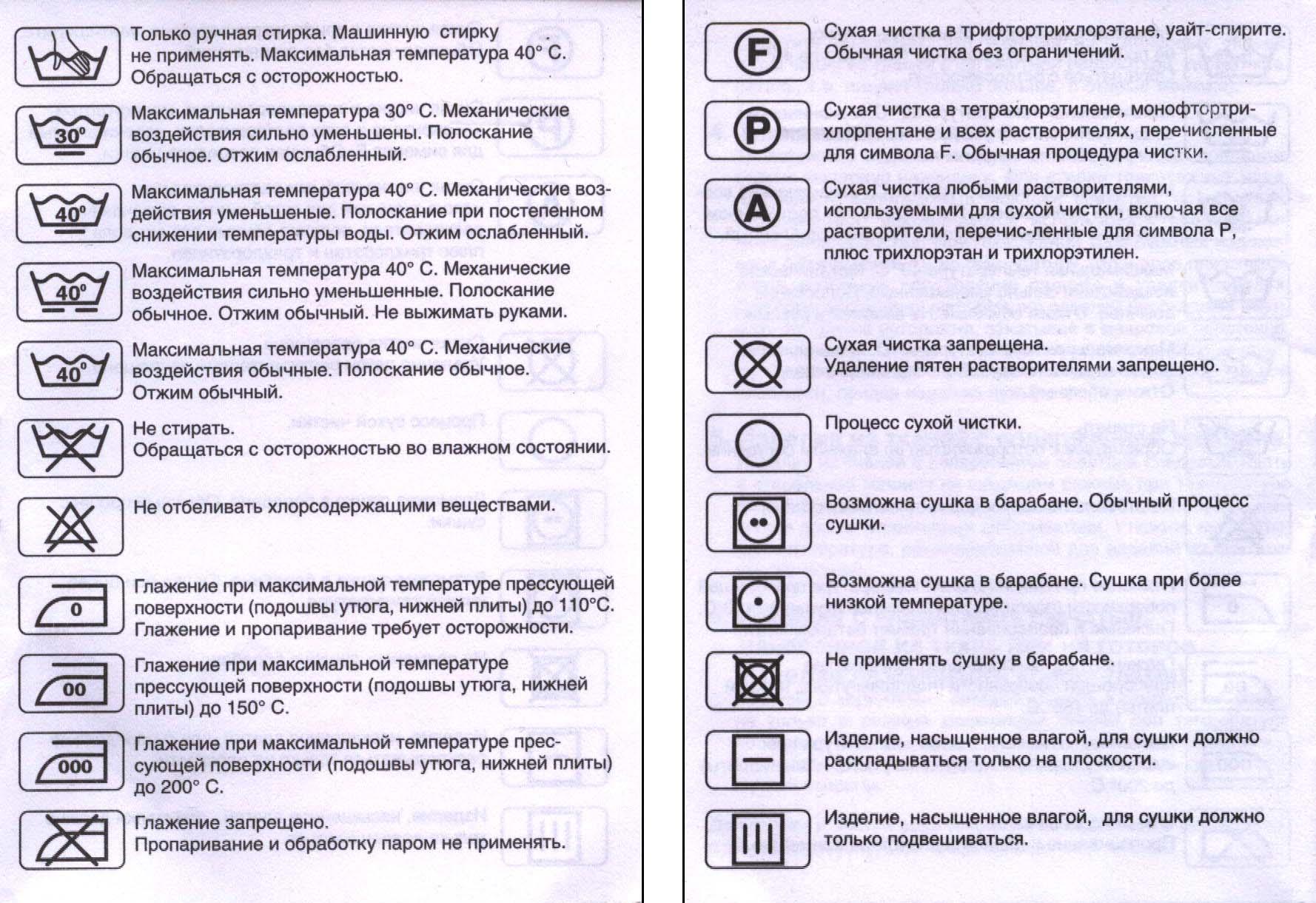 Значения значков на ярлыках одежды d9fe2cadfb197